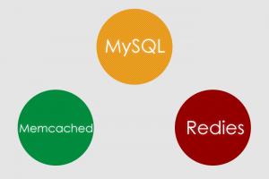 PHP+MySQLでMemcachedプラグインを使うと高速化するか調べてみた